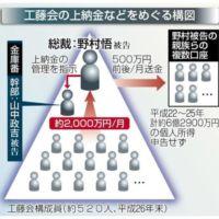 【壊滅作戦】工藤会の上納金ノルマ減額へ