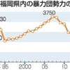 【修羅の国福岡】暴力団員数半減、マフィア化顕著